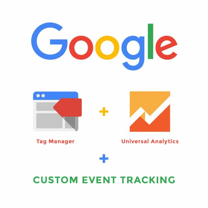 GTM Google Universal Analytics Custom Event Tracking