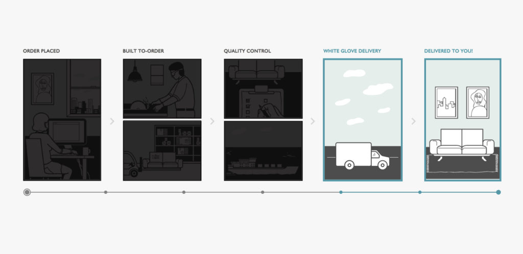 interior define tracking graphic